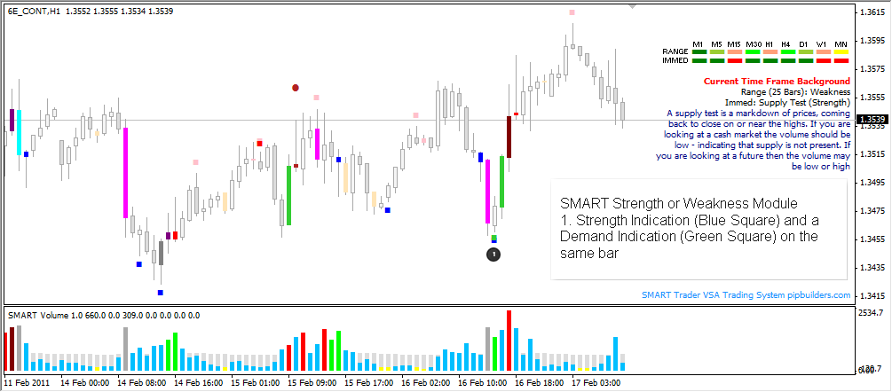 SMART-Strength-or-Weakness-Example-Setup-03